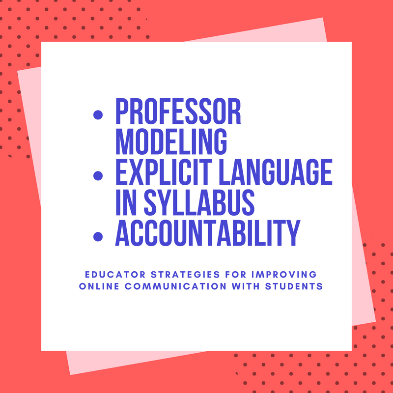 Graphic for educator strategies for online communication.