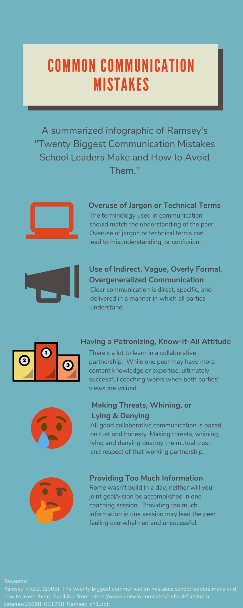 Infographic on common communication mistakes