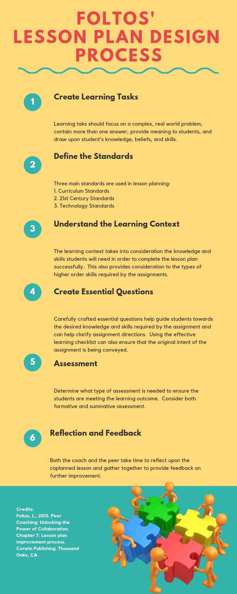 infographic on the lesson plan improvement process.